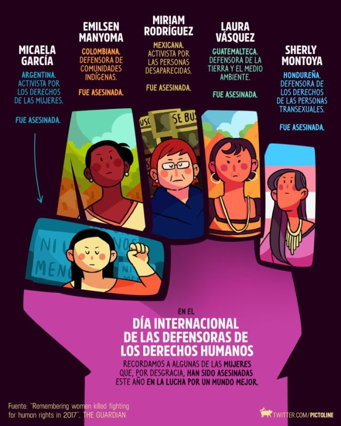 InfografiaDefensorasDerechosHumanosAsesinadasen2017